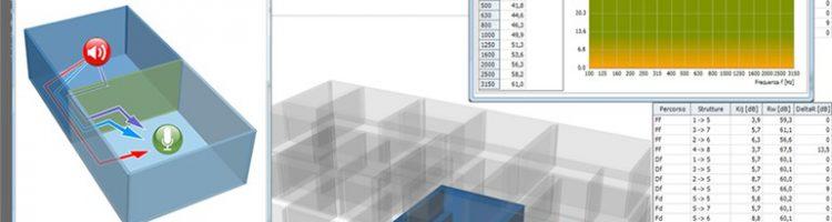 Software di calcolo - Acustica-Sardegna.it